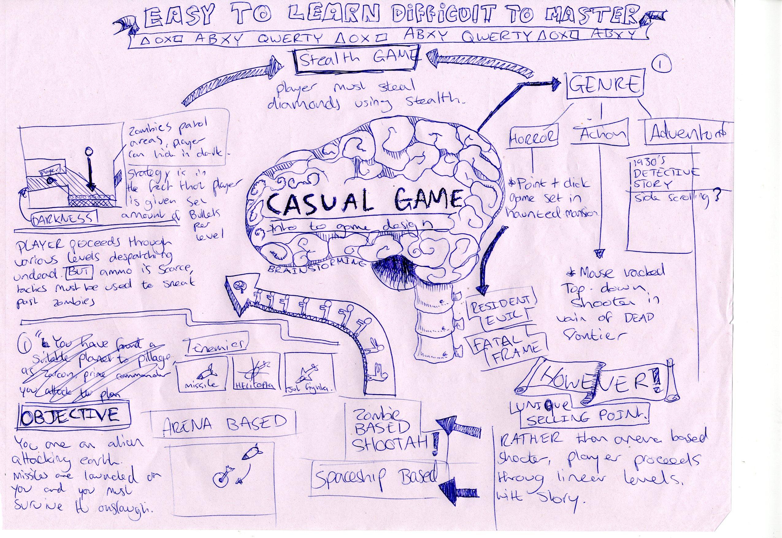 Game Design Idea